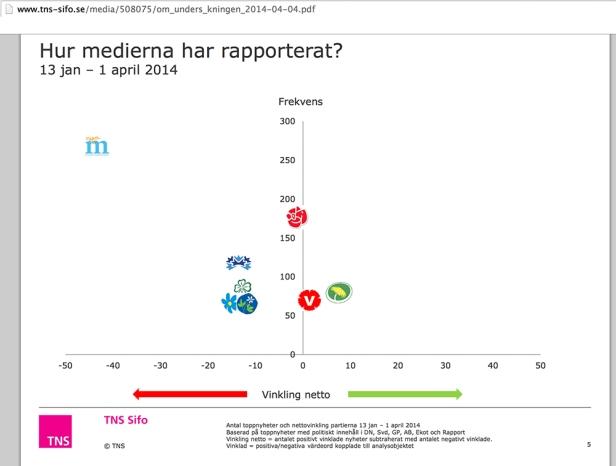 media_201404_rapportering