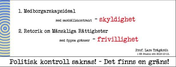 #migpol - Sverige glömmer sina medborgare!