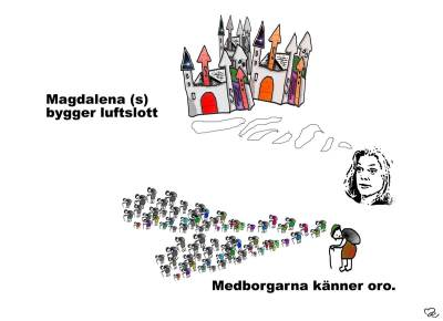 Magdalena(s) Luftslott